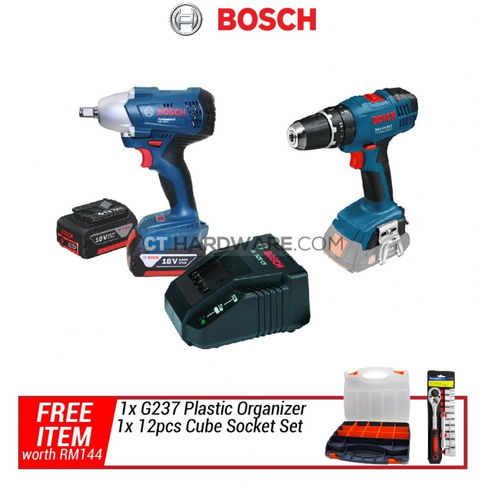 Electric Bosch Saws: Features of choice