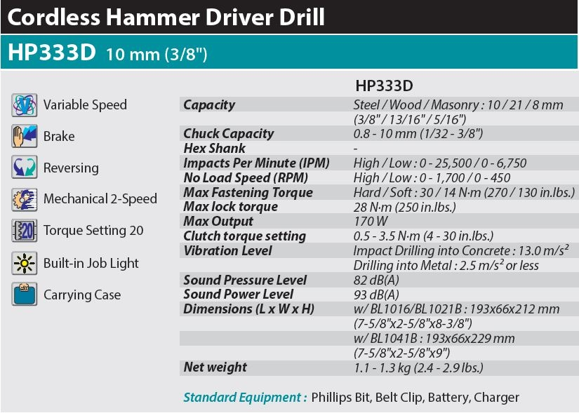 HP333D Specification